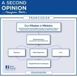 A Second Opinion - The Franciscan Framework