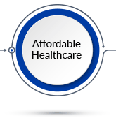 Affordable Healthcare