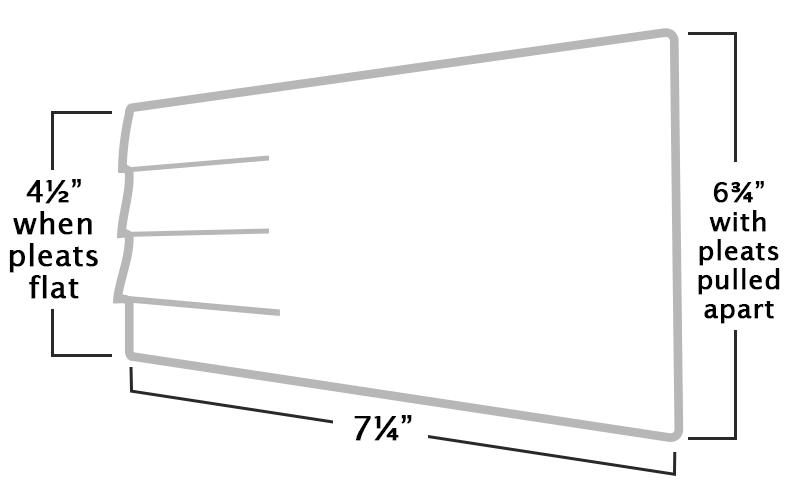 Mask sewing pattern